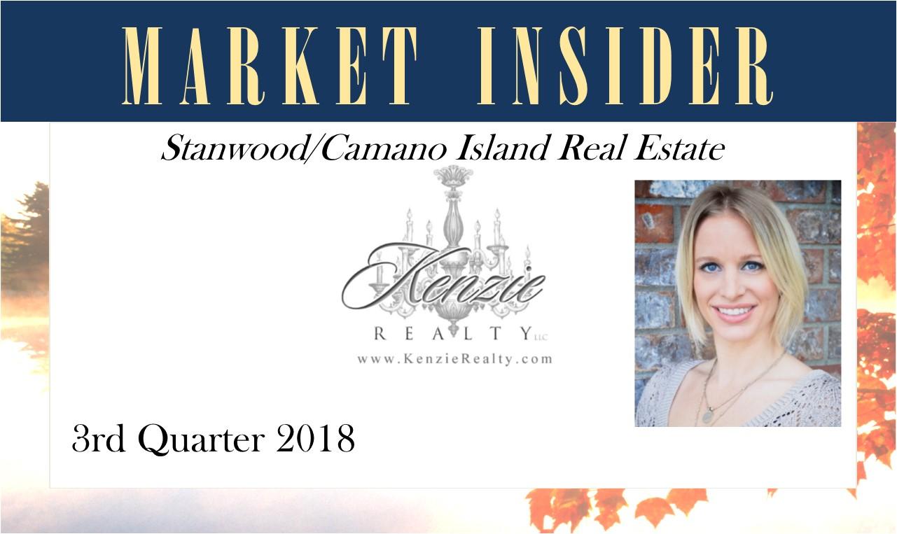 2018 q3 market insider header