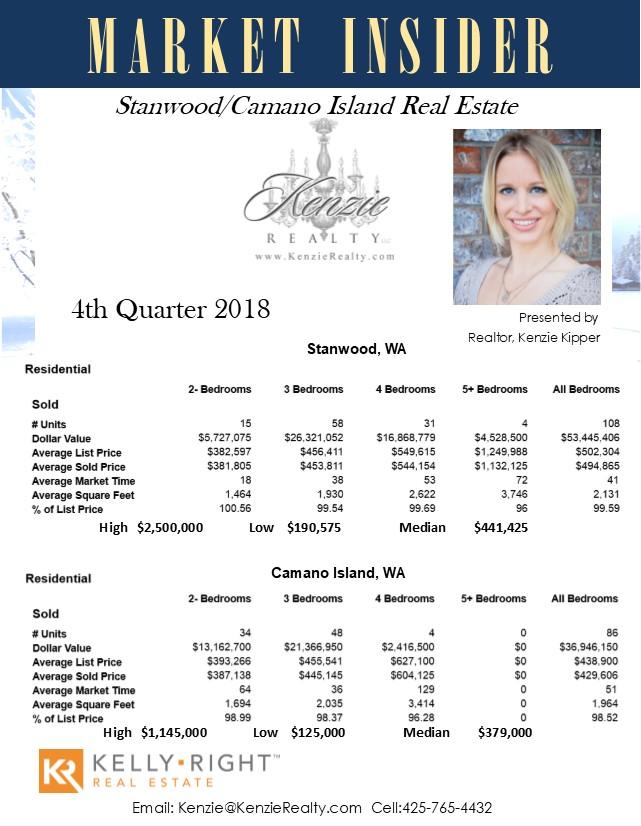 2018 q4 market insider report