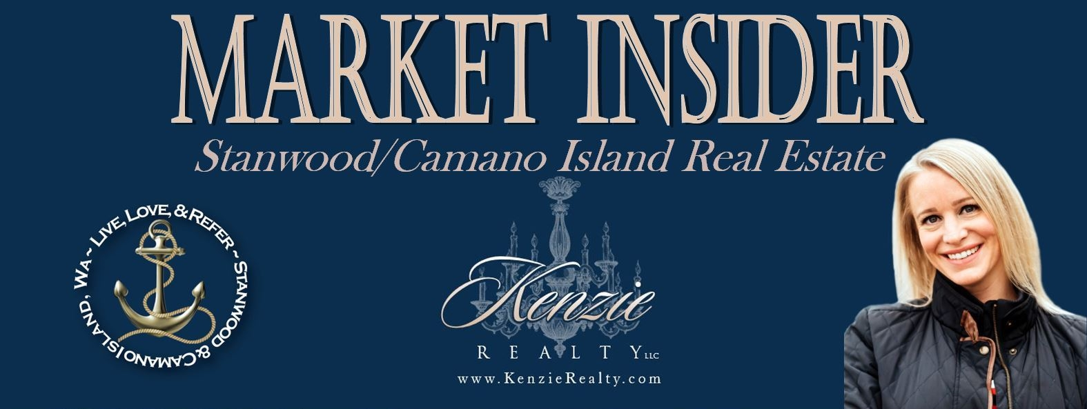 Market Insider Report | Kenzie Realty