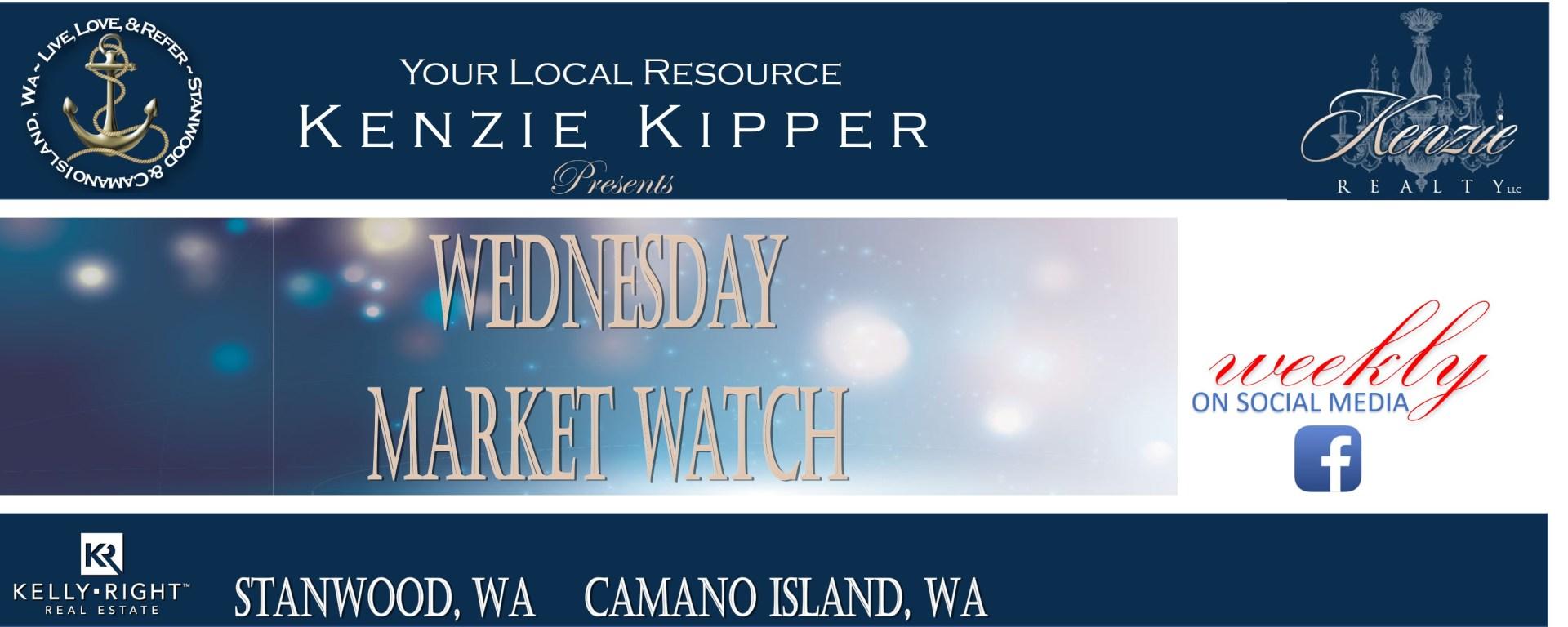 wednesday market watch header 1