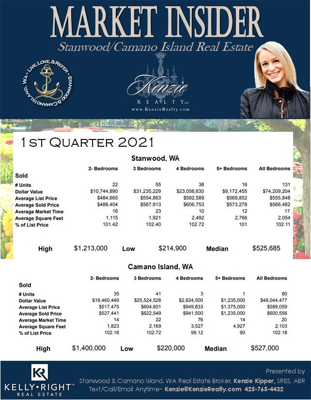 2021 Q1 Market Insider Report