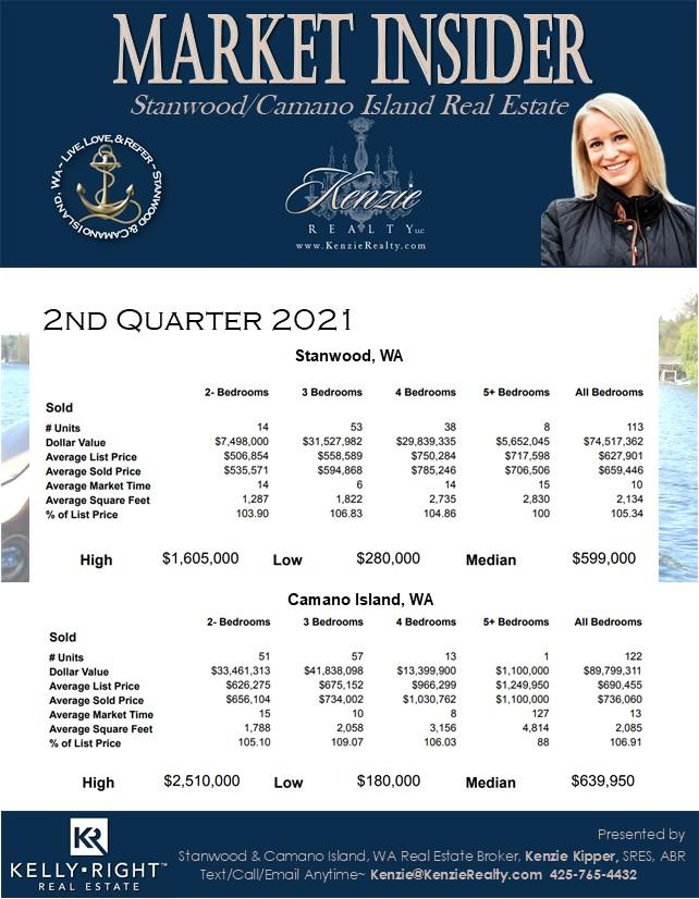 2021 Q2 Market Insider Report