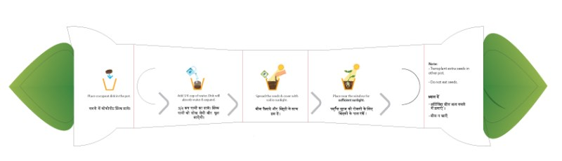 Infographics or information graphics layout for a Packaging Design Project for Chajjed Gardens, Pune, India
