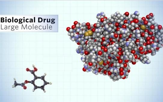 Best Medicine for Psoriasis