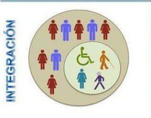 Intégration : c'est ce qui se passe quand des personnes handicapées vivent dans des établissements spécialisés !