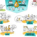 3 vidéos pour comprendre le revenu universel