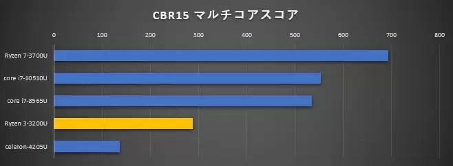 PCNS300RA