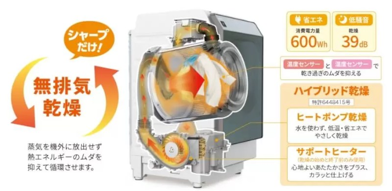 シャープ ドラム式洗濯機 2020