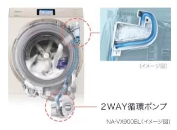 パナソニック ドラム式洗濯乾燥機 2020
