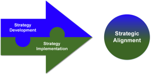 strategy-development-execution-ketan-sharad-deshpande-minnesota-MN