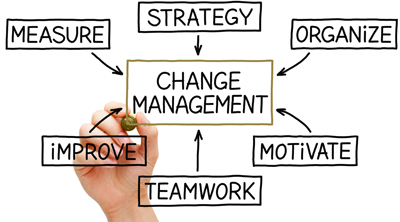 KetanDeshpande_maplegrove_change_management