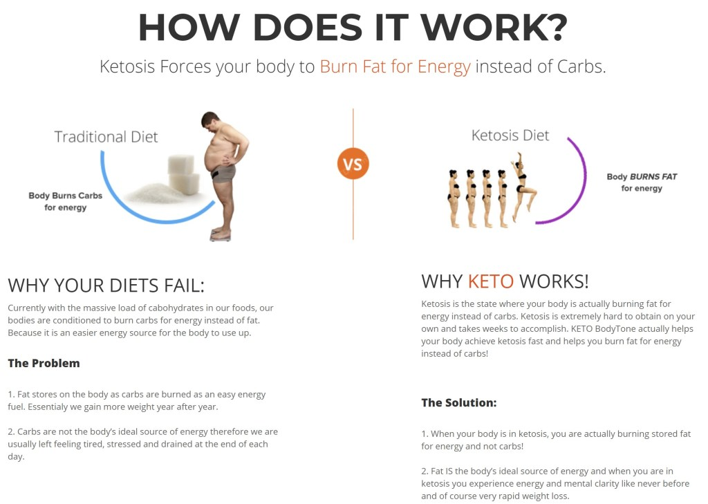 how keto pure works