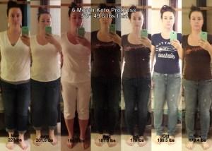6 Months of Keto Progress