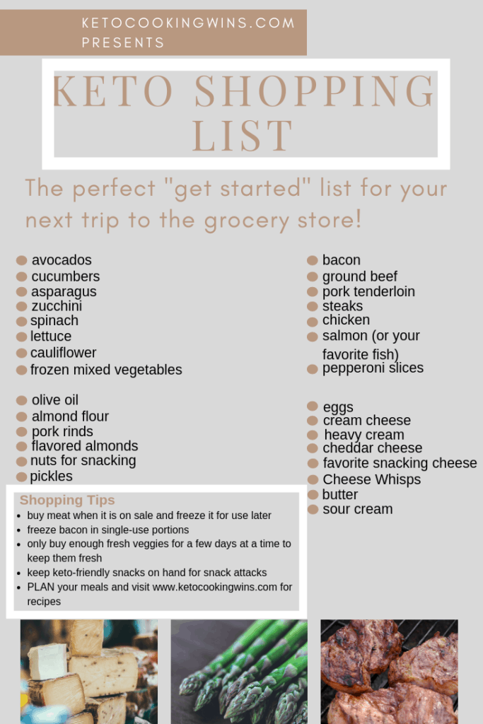 Keto shopping list for keto dieters, along with tips.