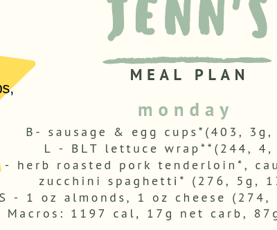 How to Meal Plan for the Keto Diet