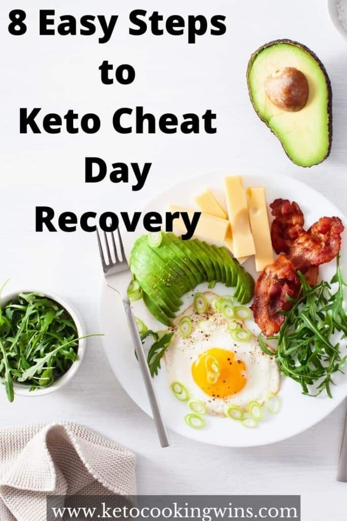 banner for 8 steps to keto cheat day recover