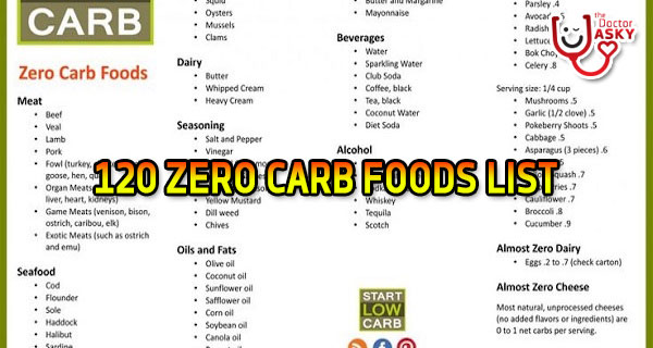 120 ZERO CARB FOODS LIST + (ALMOST) ZERO CARB FOODS LIST