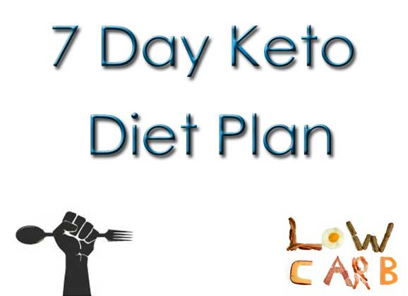 7-Day Vegetarian Keto Diet Meal Plan & Menu