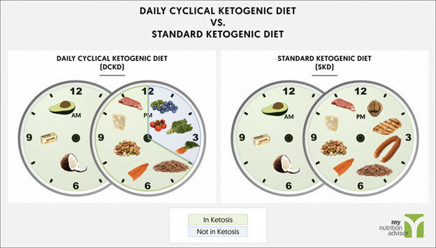 Diet Damaged? Boost Your Metabolism With Asian And World Diet Plans
