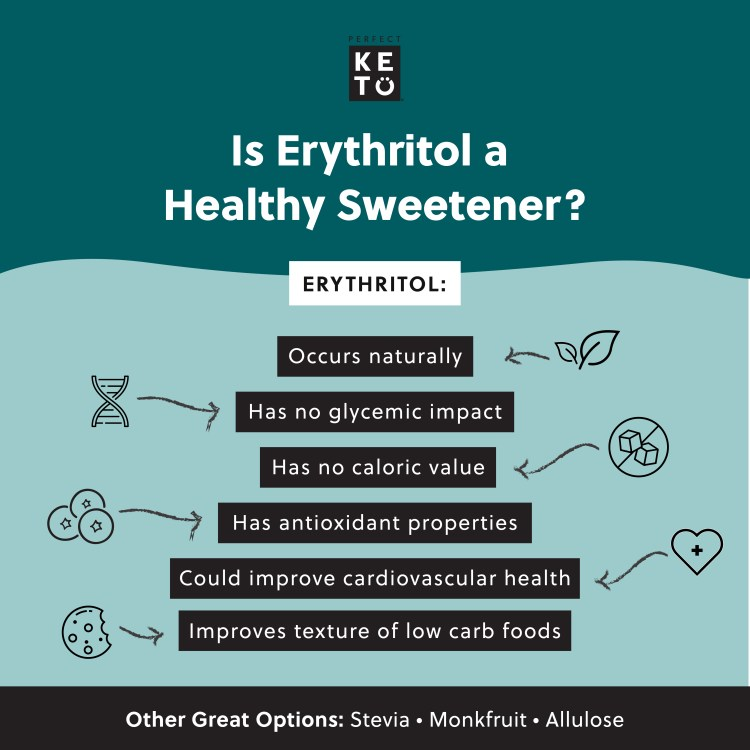 Erythritol-education-003.jpg