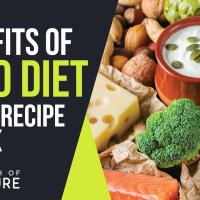 Best Keto Diet Plan For Beginners | Benefits Of Ketogenic Diet | How To Start A Keto Diet Plan.