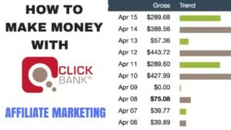Clickbank picture with words and numbers and graphs