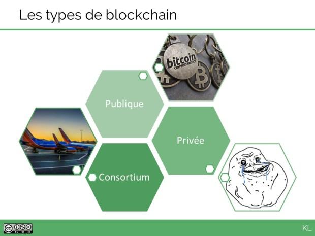 Types de blockchain
