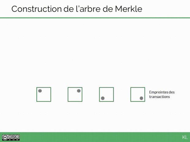 Construction de l'arbre de Merkle