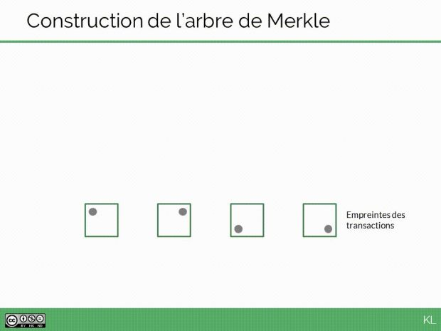 Construction de l'arbre de Merkle