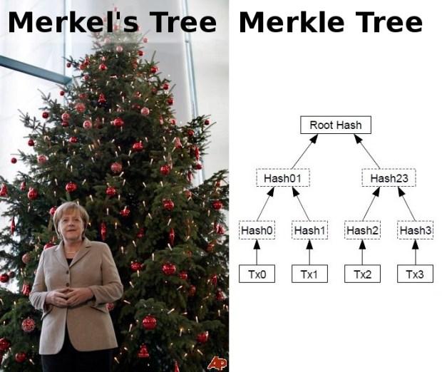 Arbre de Merkle vs Arbre de Merkle