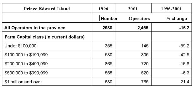 rate of farm decline2.JPG