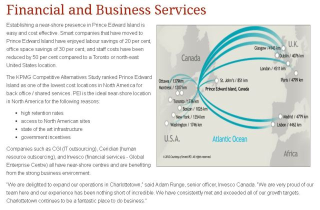 Financial and Business Services