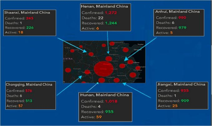China recovery stats