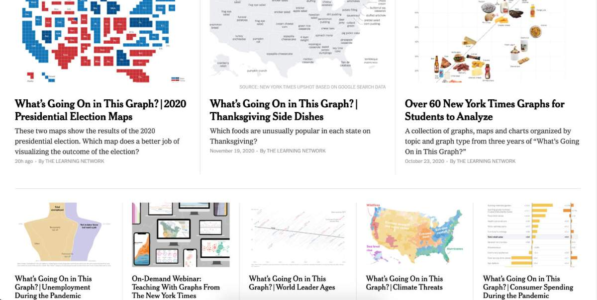 The New York Times Graph Learning Resources