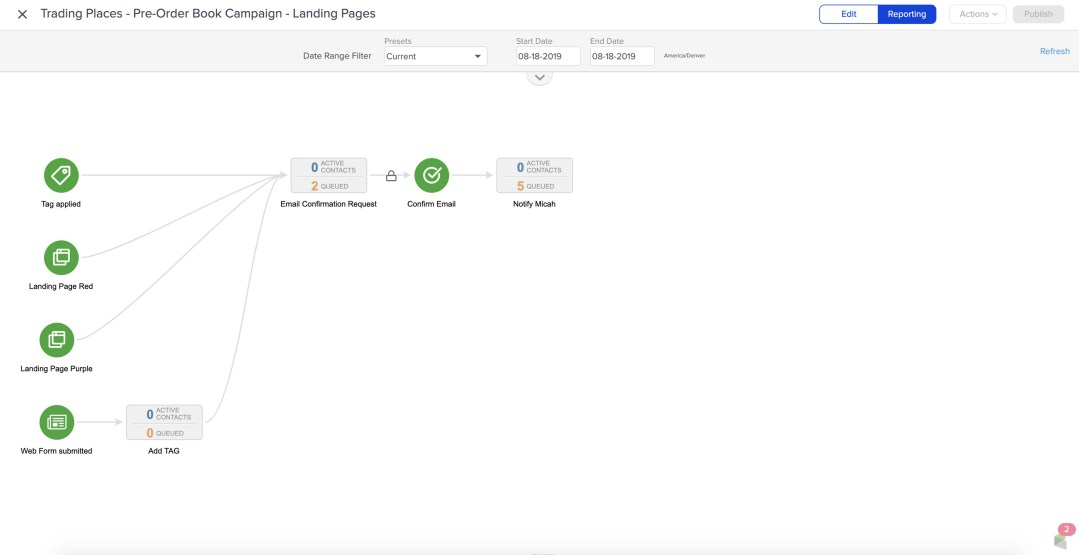 TradingPlacesInBusiness-BookandEventWebPage-Infusionsoft-3