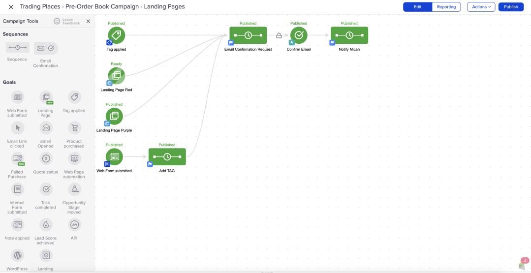 TradingPlacesInBusiness-BookandEventWebPage-Infusionsoft-5