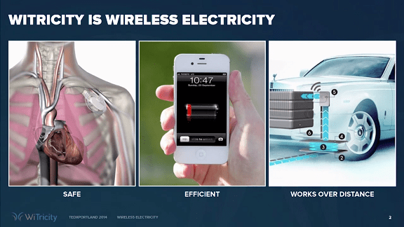 Witricity is Wireless Electricity