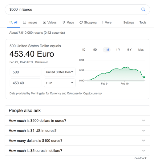 Google search result for currency conversions