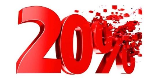 Ưu đãi 20% thuế TNDN