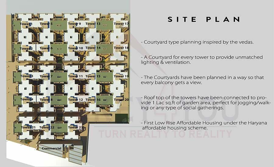 Arete Our Homes Sector 6 Gurgaon Siteplan