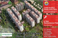 Global Heights Sector 33 Sohna
