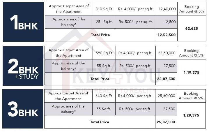 affordable housing project in sector 92 gurgaon Price List