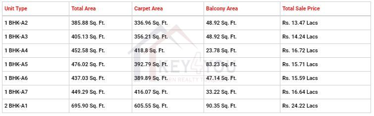 Lotus Affordable Housing Sector 111 Gurgaon Price List