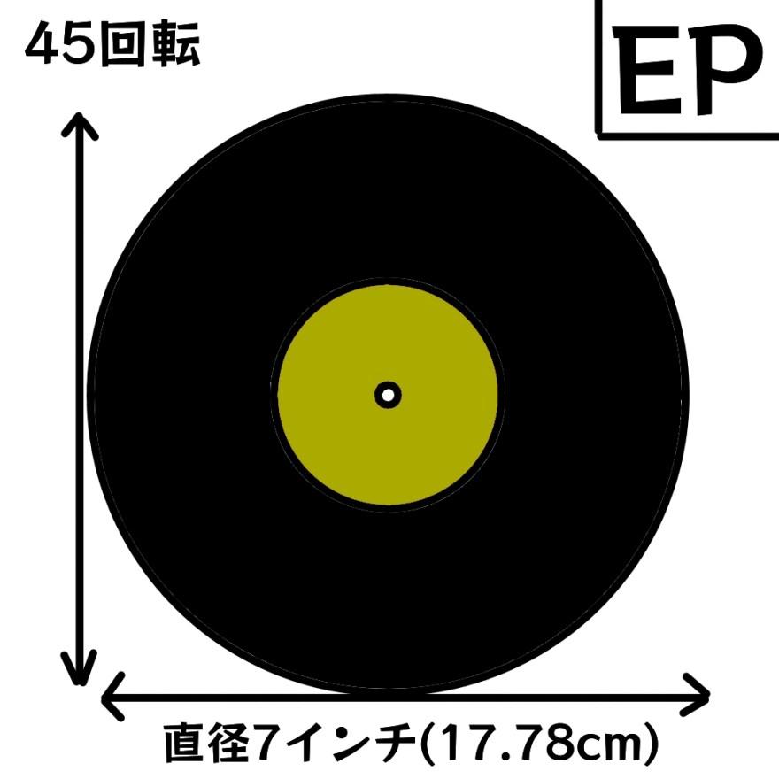 EPレコードの説明図