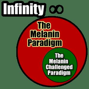 The Melanin Paradigm