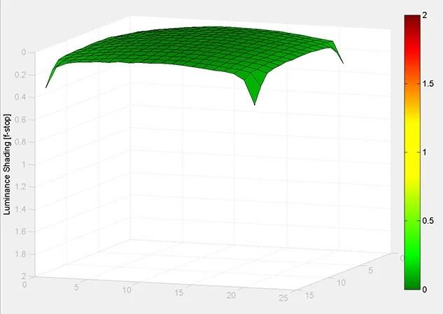 MATLAB Handle Graphics