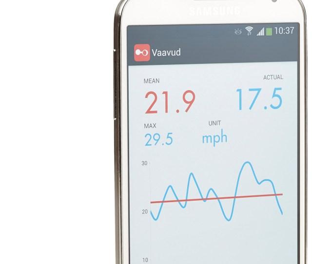 Vaavud Wind Meter For Smartphones Yachting World