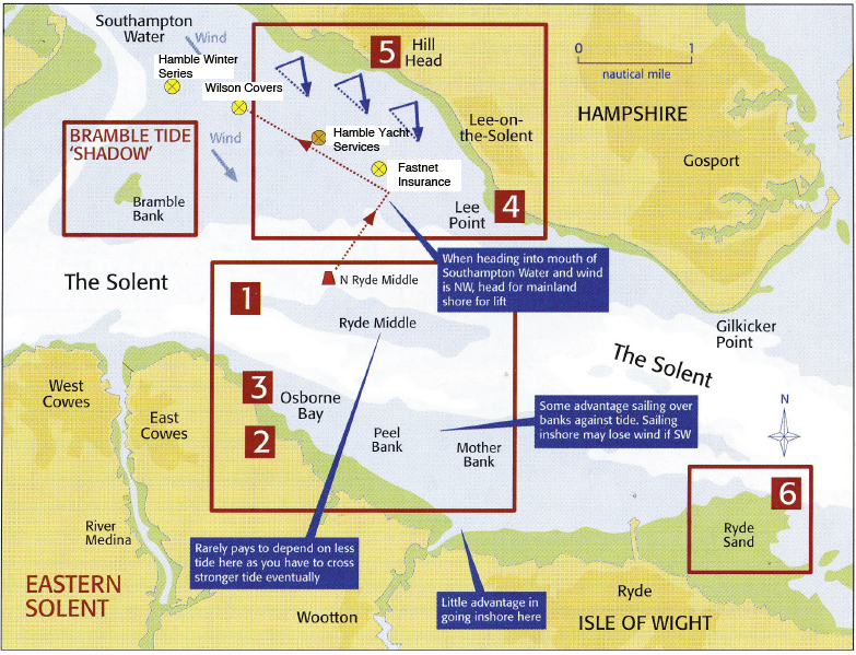 Cowes Week Tactics The Eastern Solent Yachting World