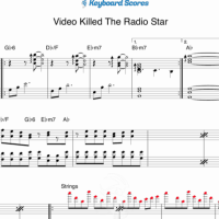 Video Killed The Radio Star – The Buggles