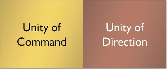 Concept of Unity of Command and Unity of Direction and difference between Unity of Command and unity of Direction with its comparison.